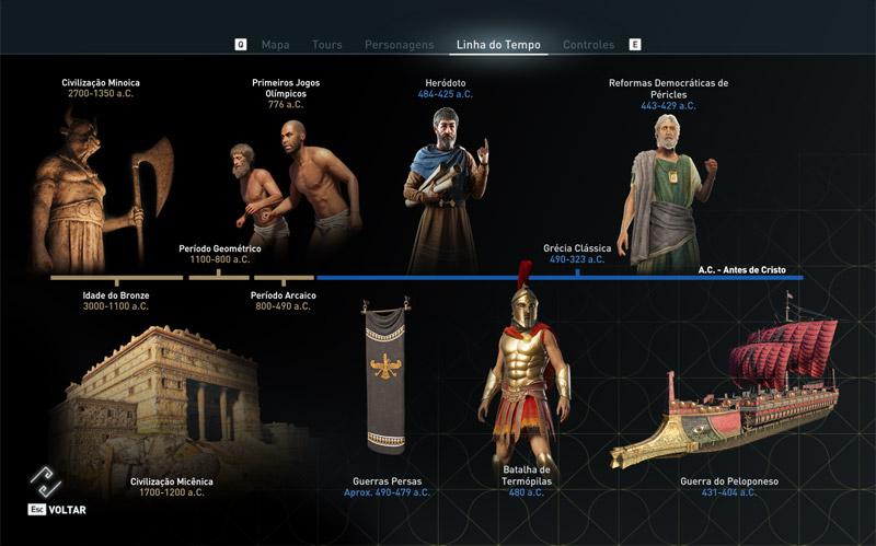 Linha do Tempo no Discovery Tour de Assassin's Creed Odyssey